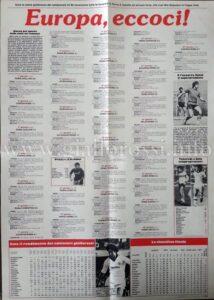 Scheda Campionato 1981/82 - Giallorossi n. 115 – Luglio/Agosto